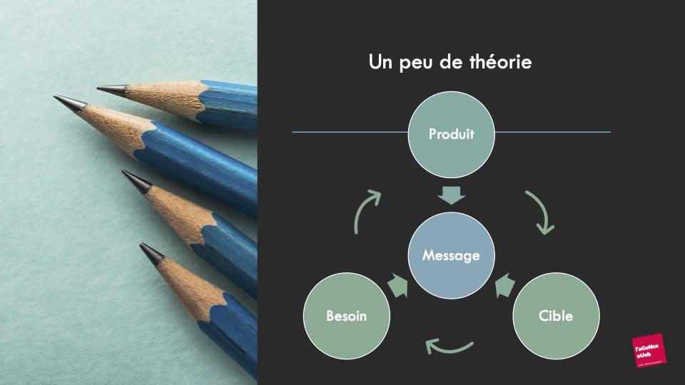 schéma des bases du webmarketing pour les TPE
